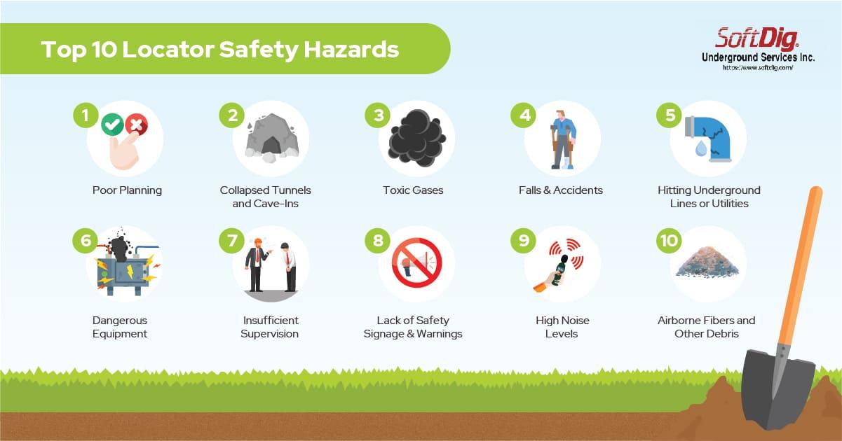 Images of Utility Locator Safety Hazards